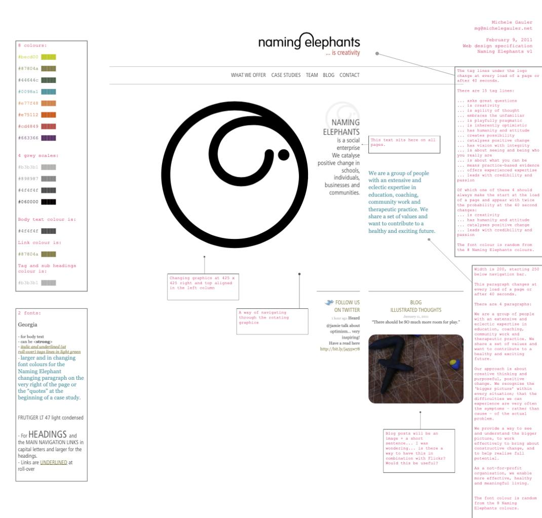 michelegauler_Naming-Elephants_Website_03_1070px