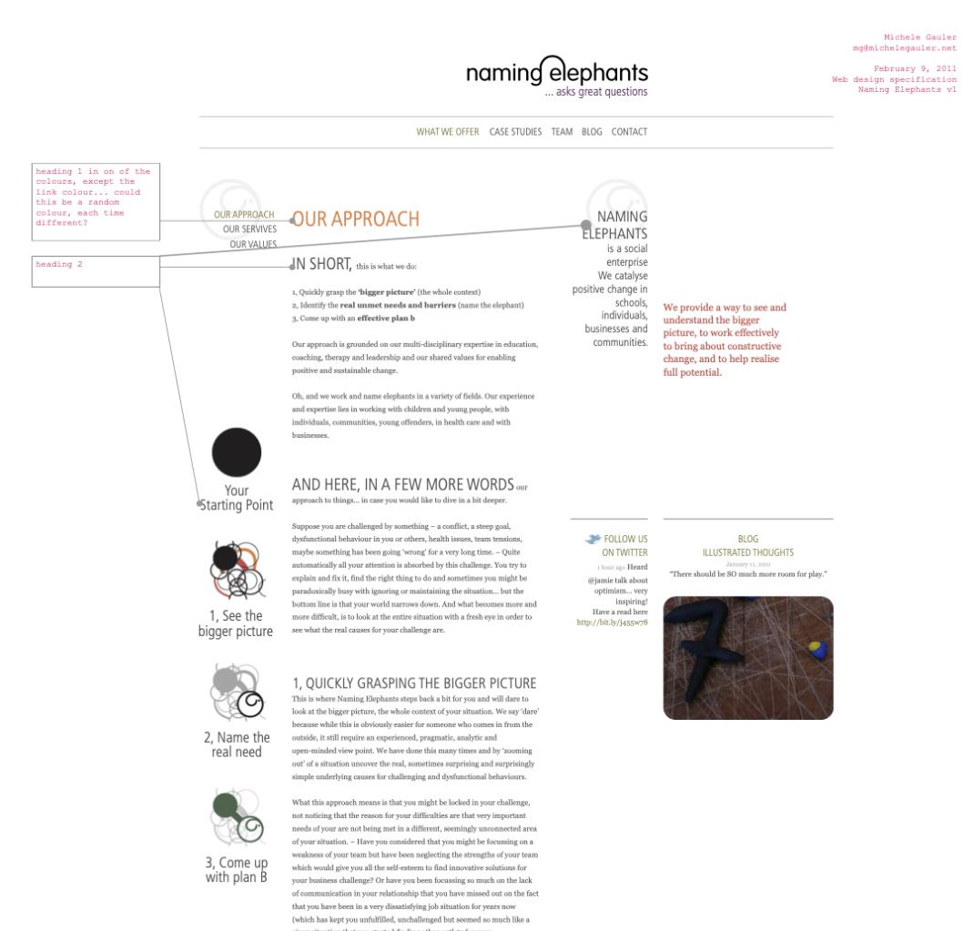 michelegauler_Naming-Elephants_Website_04_1070px