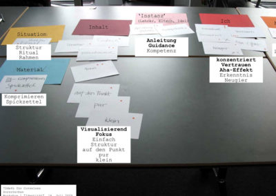 michelegauler_cornelsen_lerncoachies_03-concept-workshop-04_1024px