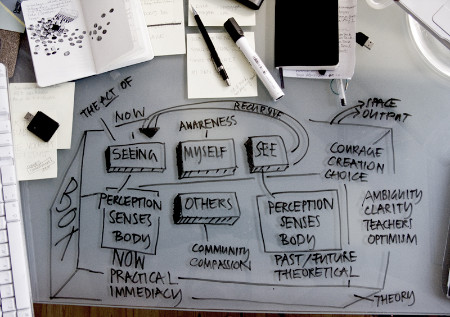 Visual Conversation Process with Beau Lotto